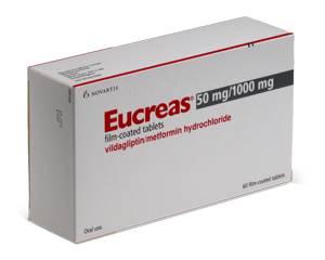 Eucreas (metformin and vildagliptin)